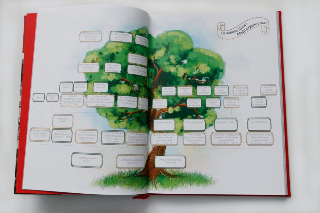 семейное древо в книге