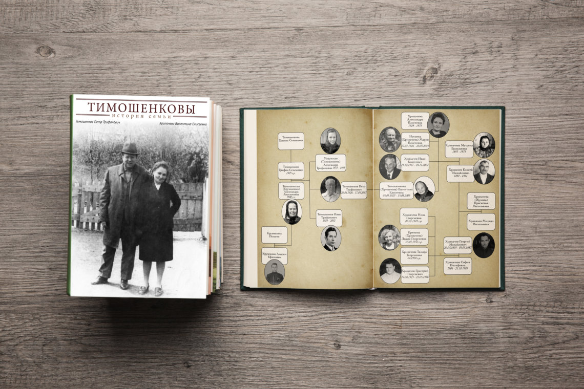 Семейная книга Рода